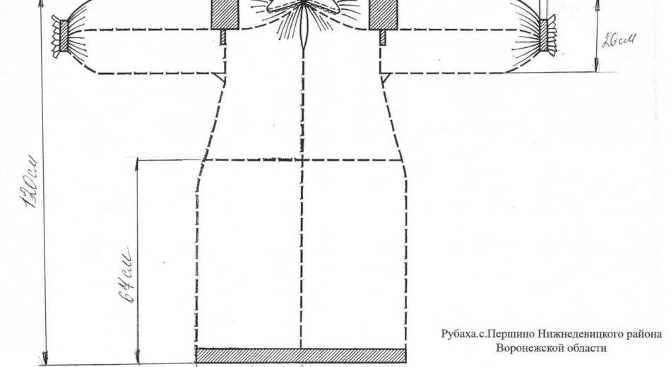 Технология изготовления костюма